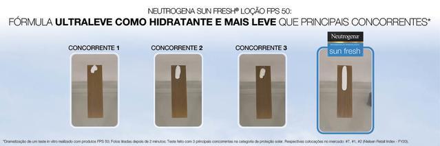 Neutrogena Sun Fresh Corporal com fórmula ultraleve